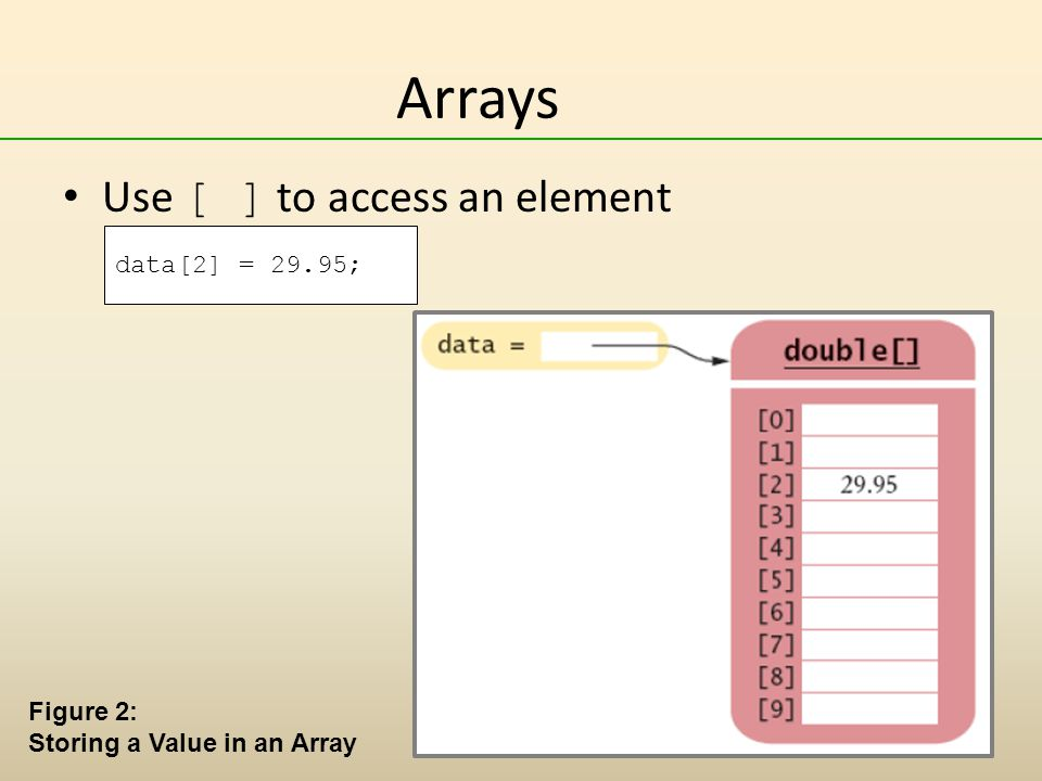 Arrays Use [ ] to access an element data[2] = 29.95;